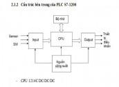 ĐỒ ÁN MÔN HỌC ĐIỀU KHIỂN LẬP TRÌNH PLC ĐIỀU KHIỂN LÒ ẤP TRỨNG BẰNG PLC S7-1200