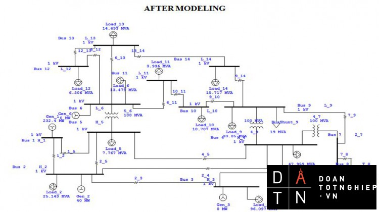 CAPSTONE PROJECT 2 USING ETAP TO SIMULATE THE POWER FLOW AND
