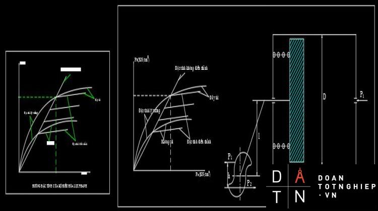 TÍNH TOÁN THIẾT KẾ HỆ THỐNG PHANH KHÍ NÉN CHO XE TẢI DỰA TRÊN XE SÁT SI KAMAZ 5320 - ĐHBK