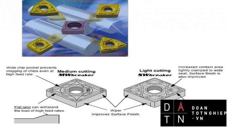 LUẬN VĂN TỐT NGHIỆP Đánh giá năng suất cắt gọt và chất lượng bề mặt khi gia công bằng dụng cụ cắt có góc cắt đặc biệt (wiper)