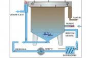 LUẬN VĂN TỐT NGHIỆP Nghiên cứu thiết bị và công nghệ tái chế chất thải rắn trong công nghệ sản xuất giấy