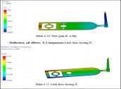 LUẬN VĂN THẠC SĨ Tối ưu hóa quá trình phân tích mô phỏng ép phun sản phẩm nhựa bẳng pp quy hoạch thực nghiệm
