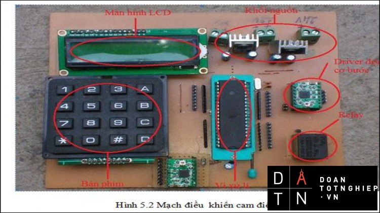 LUẬN VĂN THẠC SĨ Thiết kế và chế tạo hệ thống cam điện tử điều khiển số