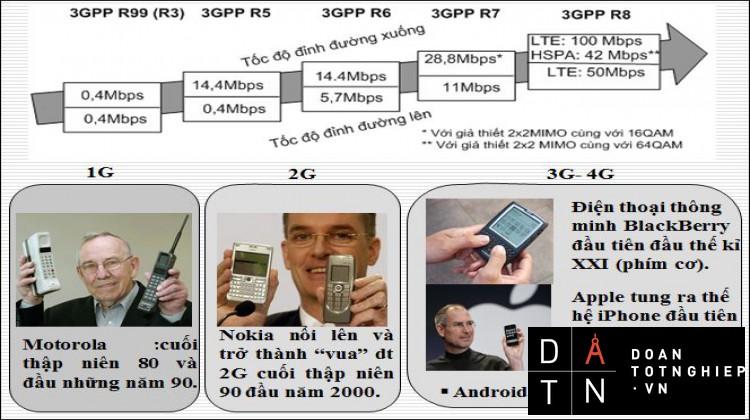 ĐỒ ÁN TỐT NGHIỆP KỸ THUẬT PHÂN TẬP ANTEN TRONG HỆ THỐNG THÔNG TIN 3G+