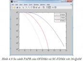 ĐỒ ÁN TỐT NGHIỆP ĐIỆN tử Nghiên cứu và so sánh hai kỹ thuật OFDMA và SC-FDMA dùng trong công nghệ di động LTE-4G