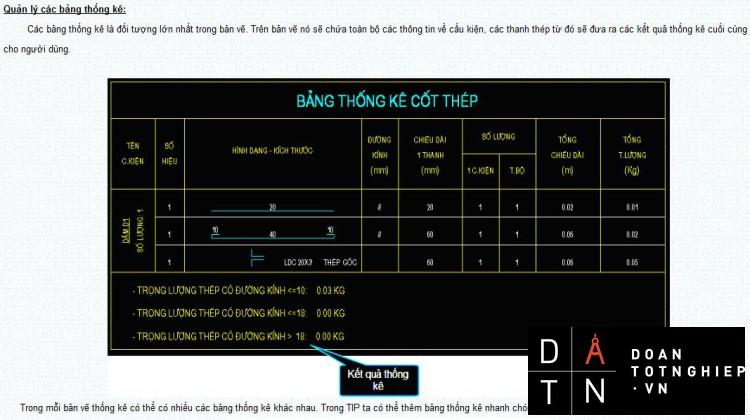 PHẦN MỀM HỔ TRỢ THIẾT KẾ TÍNH TOÁN THỐNG KÊ THÉP các loại thanh thép chữ I, chữ C, thép ống tròn, thép hộp...
