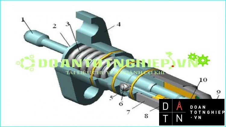 Phân tích cơ sở lý thuyết và mô phỏng đặc điểm cấu tạo, quy trình tháo lắp, kiểm tra, điều chỉnh BCA-VP trên động cơ thuỷ Cummins